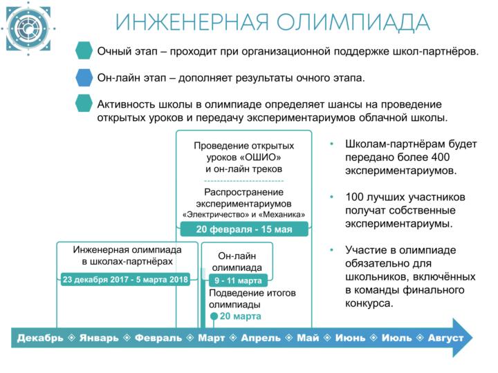 ОШИО Презентация 15.03 картинка-05
